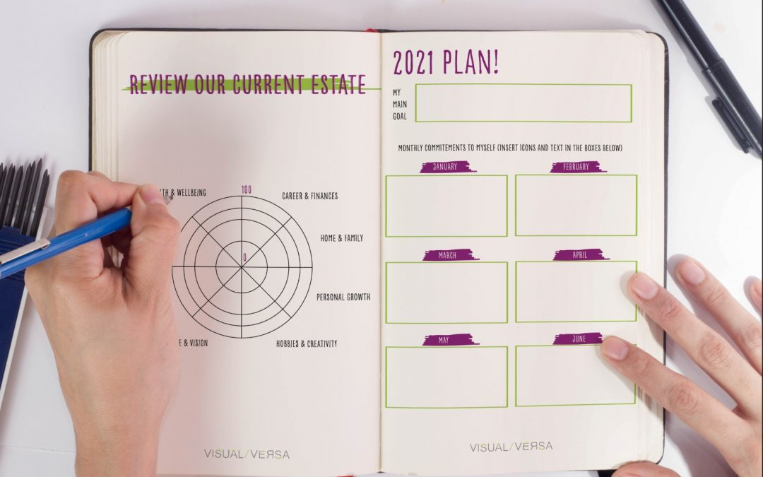 It is time to Create your Visual Plan for 2021!